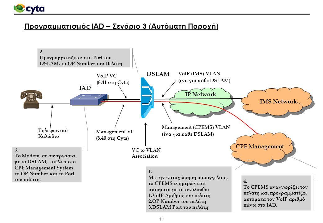 Προγραμματισμός IAD – Σενάριο 3 (Αυτόματη Παροχή)