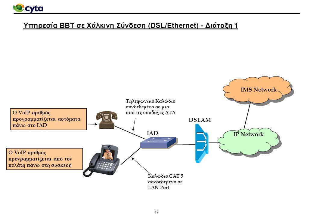 Υπηρεσία BBT σε Χάλκινη Σύνδεση (DSL/Ethernet) - Διάταξη 1