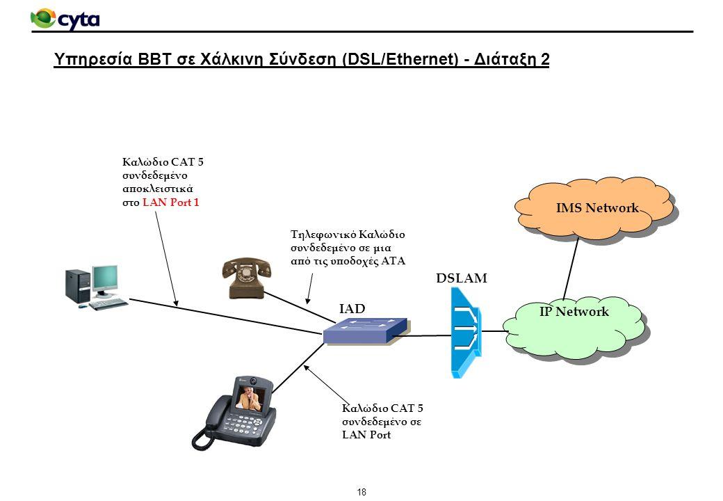 Υπηρεσία BBT σε Χάλκινη Σύνδεση (DSL/Ethernet) - Διάταξη 2