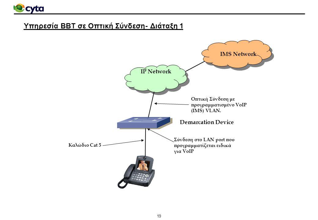 Υπηρεσία BBT σε Οπτική Σύνδεση- Διάταξη 1