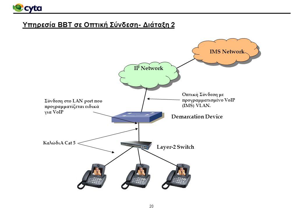 Υπηρεσία BBT σε Οπτική Σύνδεση- Διάταξη 2