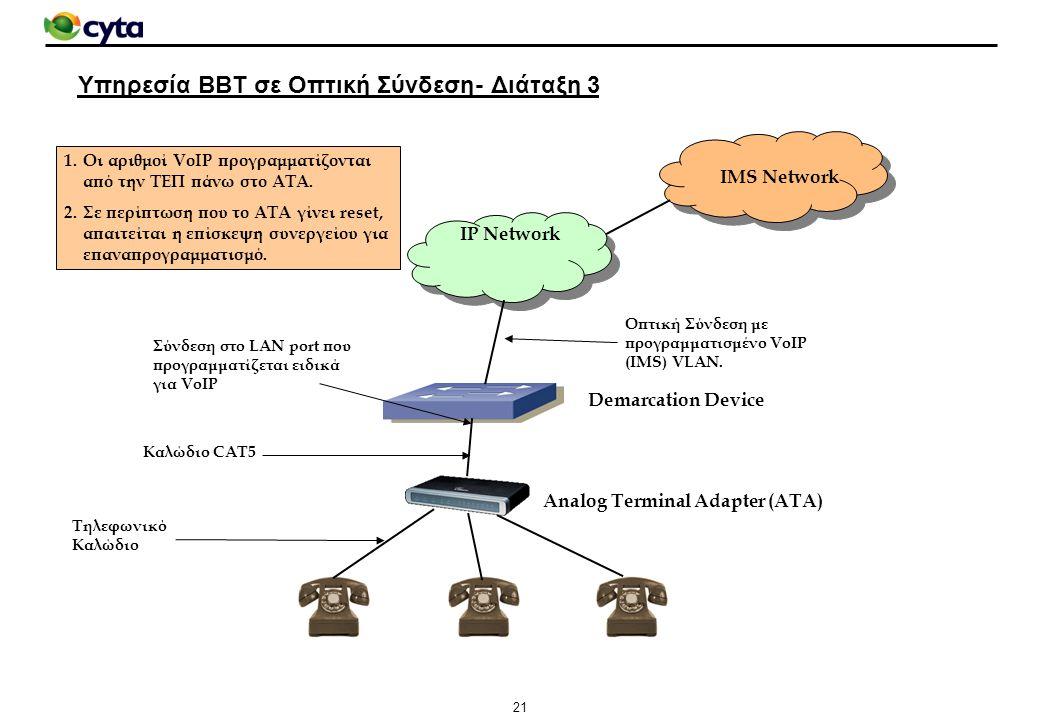 Υπηρεσία BBT σε Οπτική Σύνδεση- Διάταξη 3