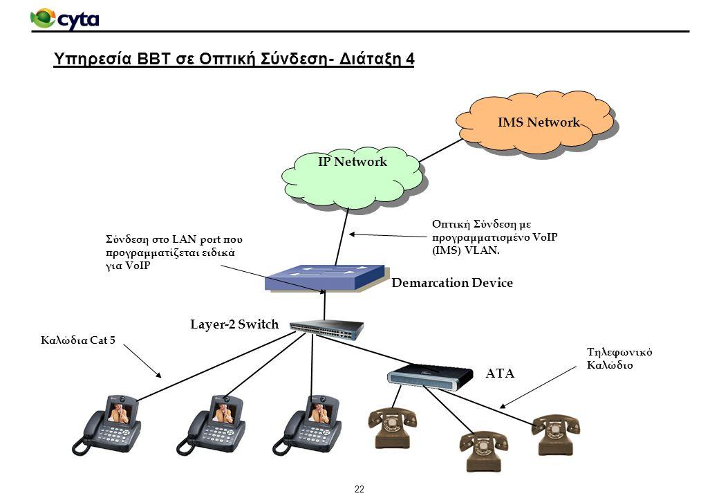 Υπηρεσία BBT σε Οπτική Σύνδεση- Διάταξη 4