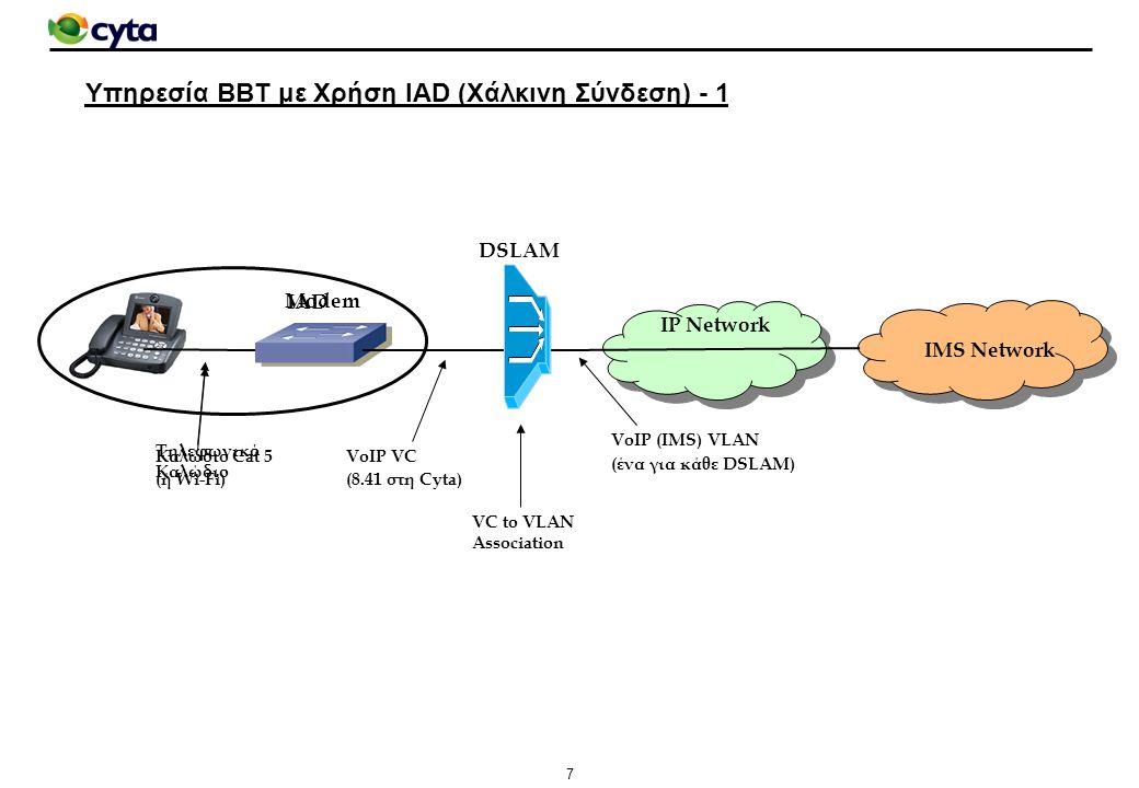 Υπηρεσία BBT με Χρήση IAD (Χάλκινη Σύνδεση) - 1