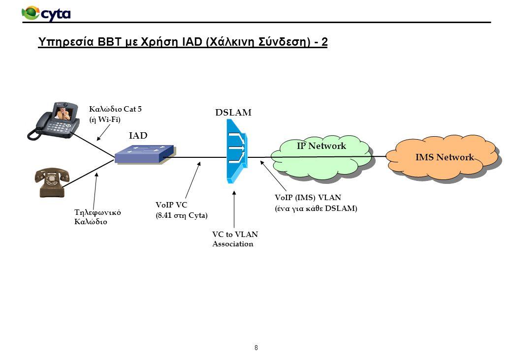 Υπηρεσία BBT με Χρήση IAD (Χάλκινη Σύνδεση) - 2
