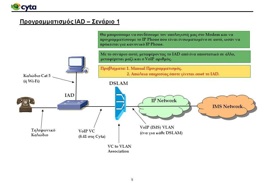 Προγραμματισμός IAD – Σενάριο 1