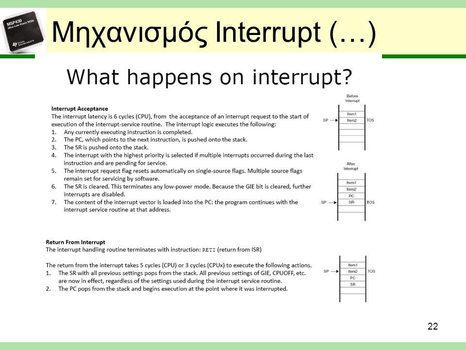 Μηχανισμός Interrupt (…)
