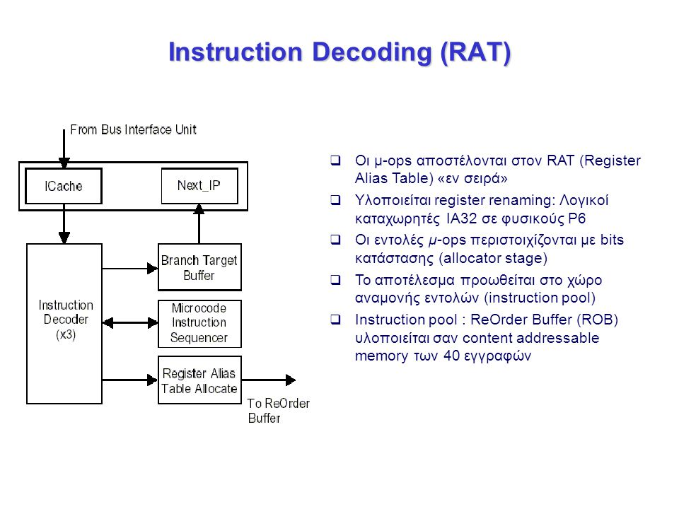 Instruction Decoding (RAT)