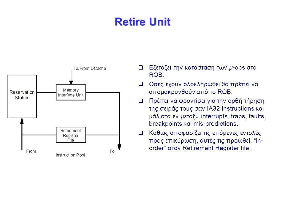 Retire Unit Εξετάζει την κατάσταση των μ-ops στο ROB.
