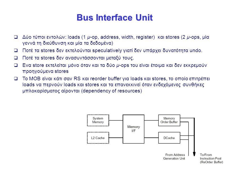 Bus Interface Unit Δύο τύποι εντολών: loads (1 μ-op, address, width, register) και stores (2 μ-ops, μία γεννά τη διεύθυνση και μία τα δεδομένα)
