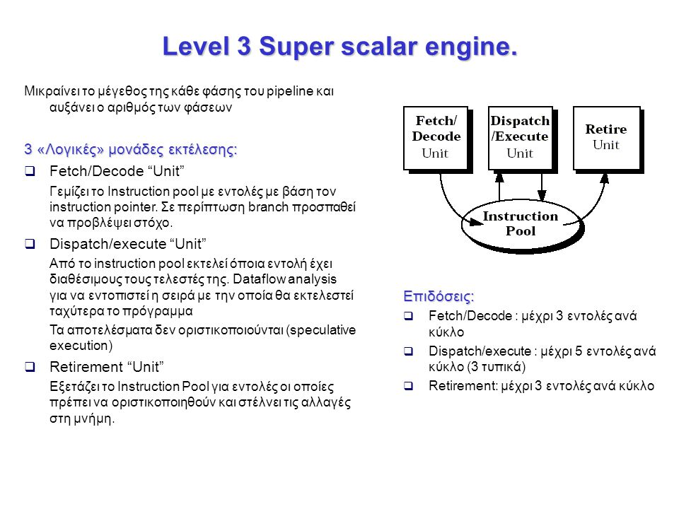 Level 3 Super scalar engine.