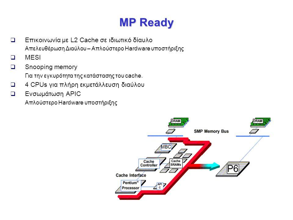 MP Ready Επικοινωνία με L2 Cache σε ιδιωτικό δίαυλο MESI