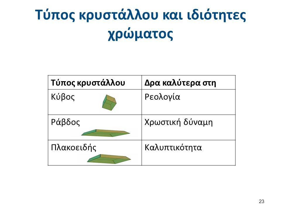 Μέγεθος κρυστάλλων και ιδιότητες χρώματος (1 από 2)