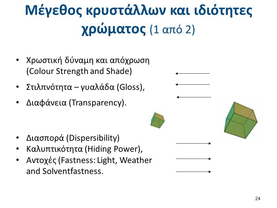 Μέγεθος κρυστάλλων και ιδιότητες χρώματος (2 από 2)