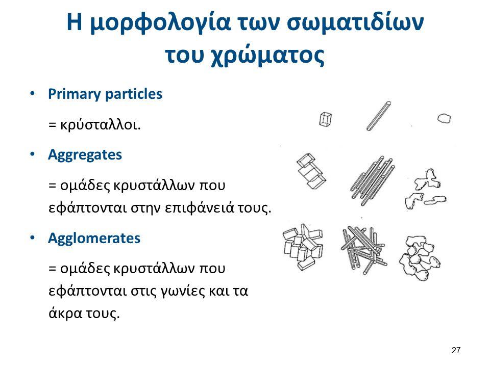 Η μορφή των συσσωματωμάτων διαφόρων κρυστάλλων