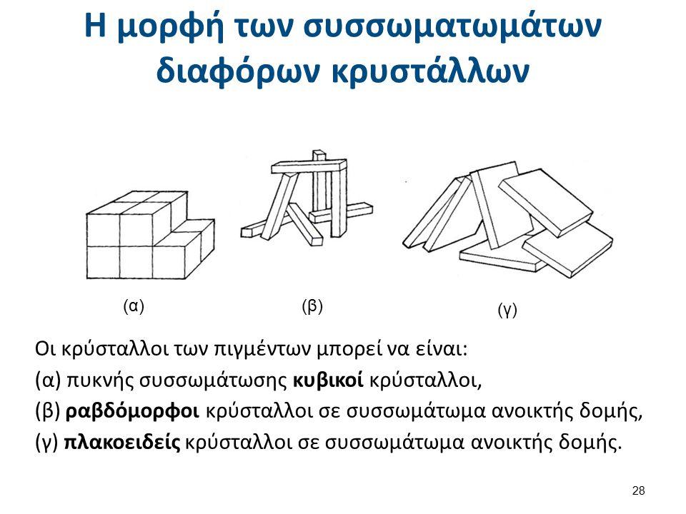 Διασπορά και διαβροχή κρυστάλλων (1 από 2)