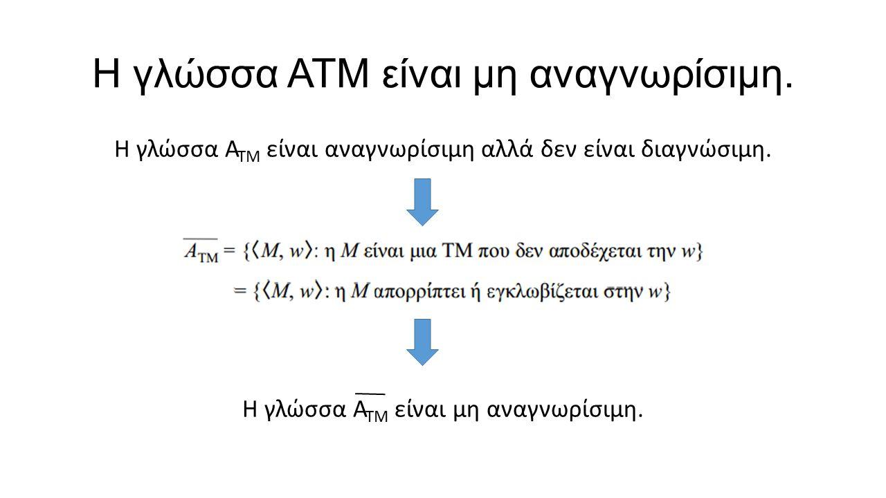 Η γλώσσα ΑΤΜ είναι μη αναγνωρίσιμη.