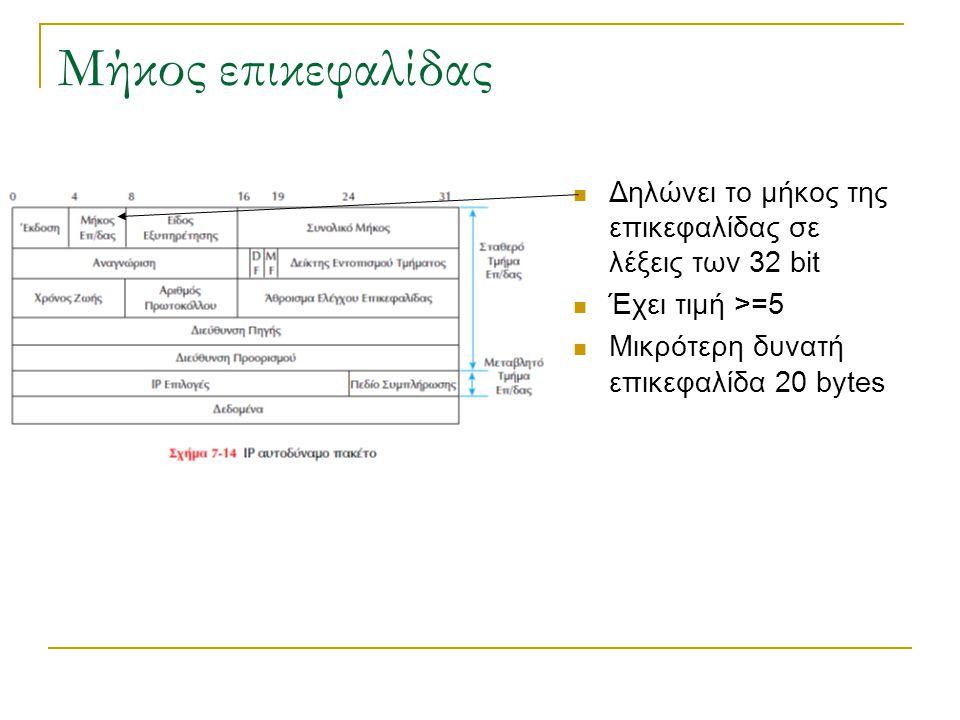Μήκος επικεφαλίδας Δηλώνει το μήκος της επικεφαλίδας σε λέξεις των 32 bit.