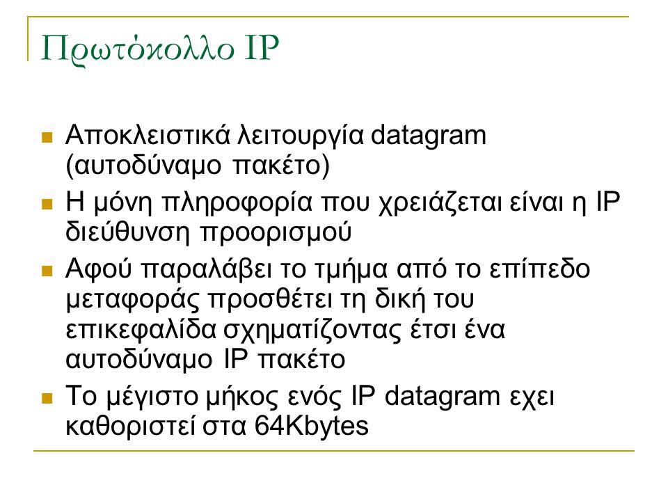 Πρωτόκολλο IP Αποκλειστικά λειτουργία datagram (αυτοδύναμο πακέτο)