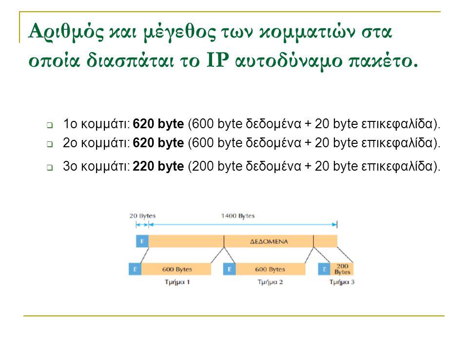 Αριθμός και μέγεθος των κομματιών στα οποία διασπάται το ΙΡ αυτοδύναμο πακέτο.