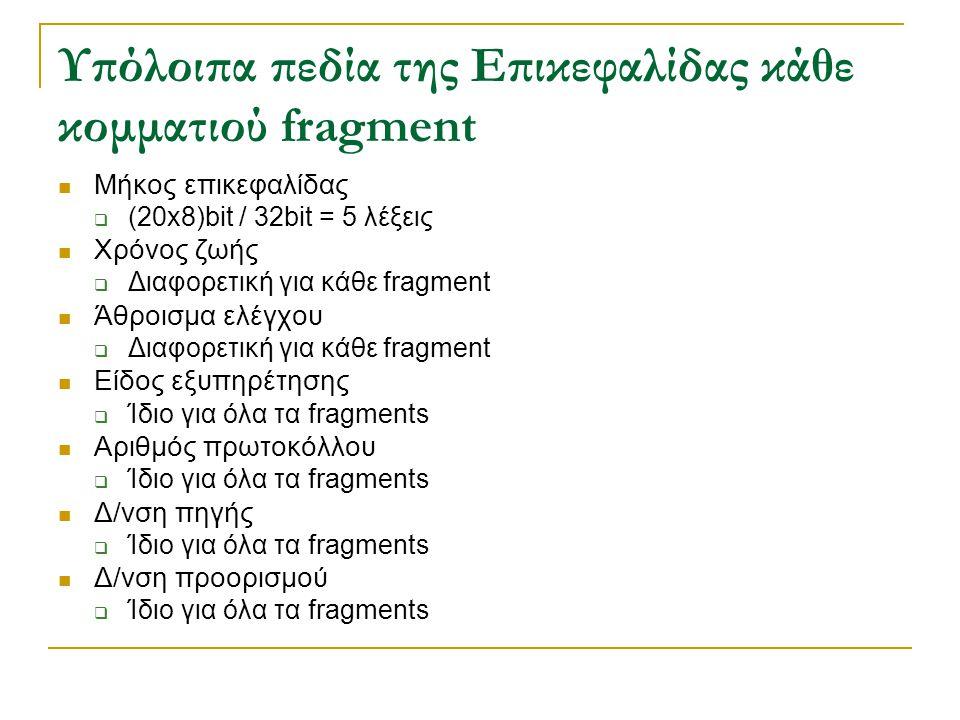 Υπόλοιπα πεδία της Επικεφαλίδας κάθε κομματιού fragment