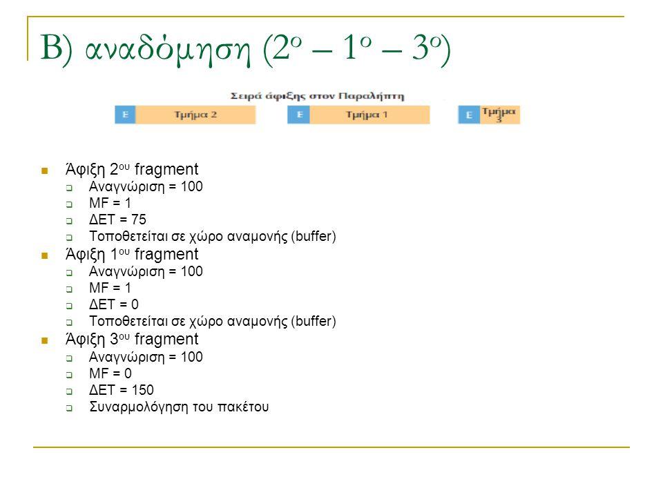 Β) αναδόμηση (2ο – 1ο – 3ο) Άφιξη 2ου fragment Άφιξη 1ου fragment