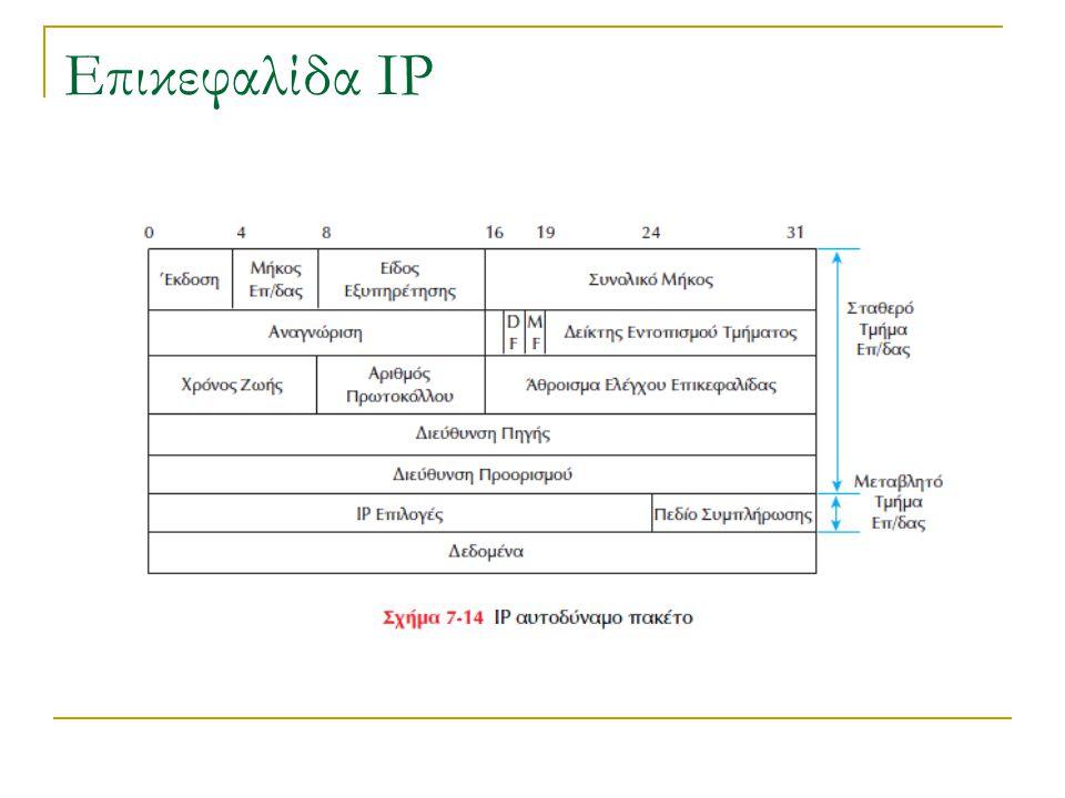 Επικεφαλίδα IP