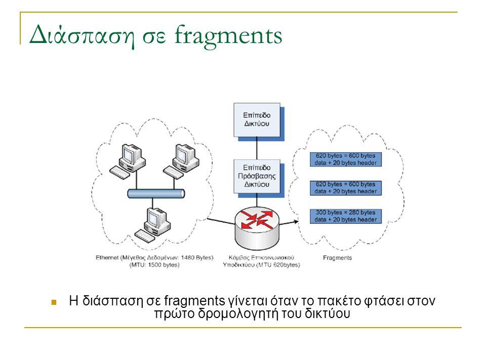 Διάσπαση σε fragments H διάσπαση σε fragments γίνεται όταν το πακέτο φτάσει στον πρώτο δρομολογητή του δικτύου.