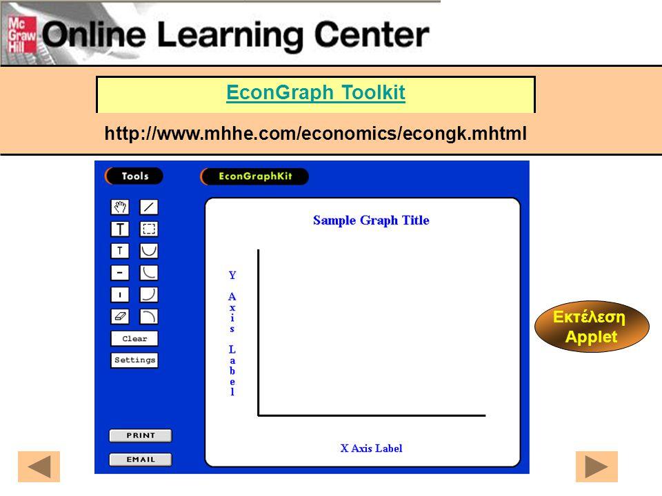 EconGraph Toolkit http://www.mhhe.com/economics/econgk.mhtml Εκτέλεση