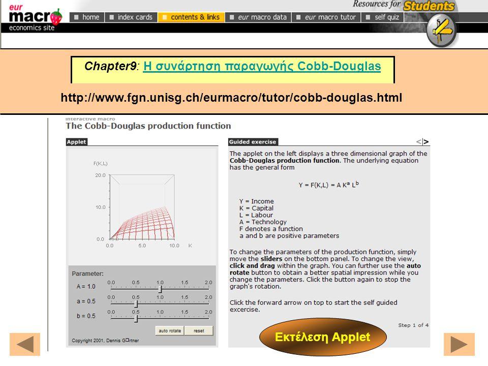 Chapter9: Η συνάρτηση παραγωγής Cobb-Douglas