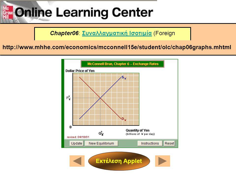 Chapter06: Συναλλαγματική Ισοτιμία (Foreign Exchange Market)
