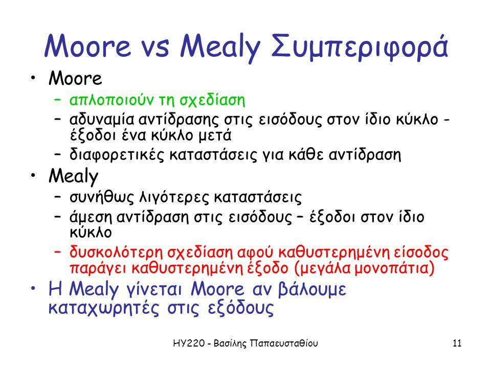 Moore vs Mealy Συμπεριφορά