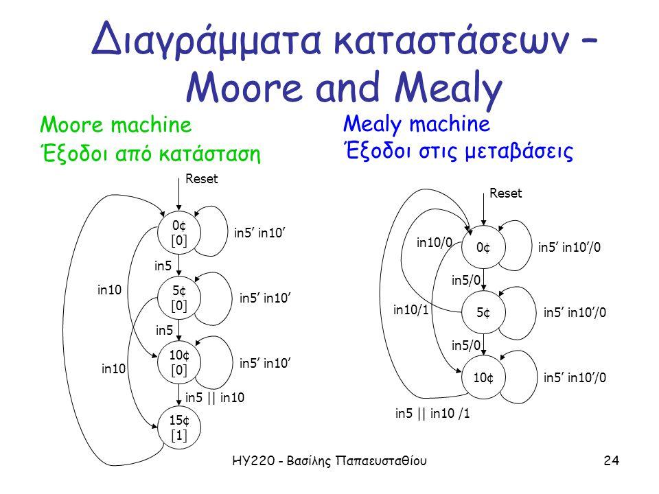 Διαγράμματα καταστάσεων – Moore and Mealy