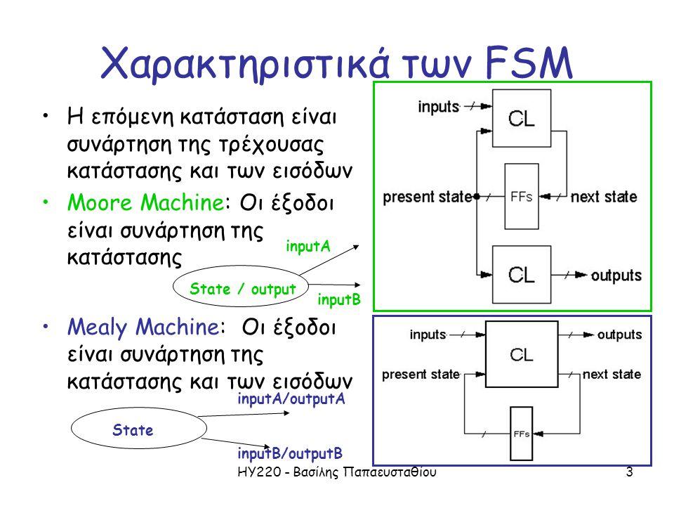 Χαρακτηριστικά των FSM