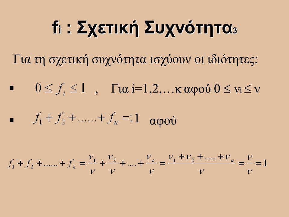 fi : Σχετική Συχνότητα3 Για τη σχετική συχνότητα ισχύουν οι ιδιότητες: