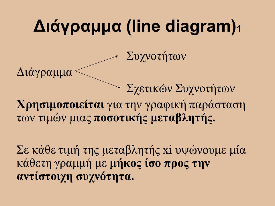 Διάγραμμα (line diagram)1