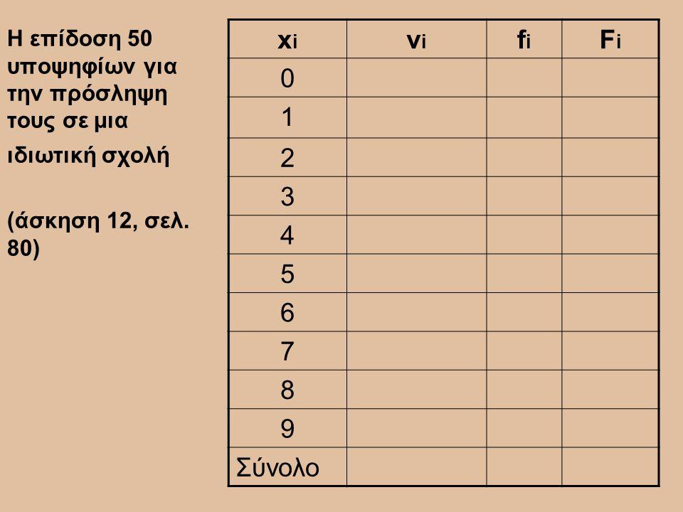 xi νi. fi. Fi. 1. 2. 3. 4. 5. 6. 7. 8. 9. Σύνολο.