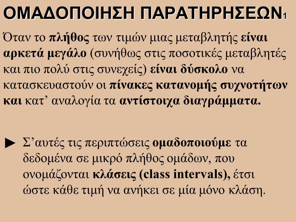 ΟΜΑΔΟΠΟΙΗΣΗ ΠΑΡΑΤΗΡΗΣΕΩΝ1