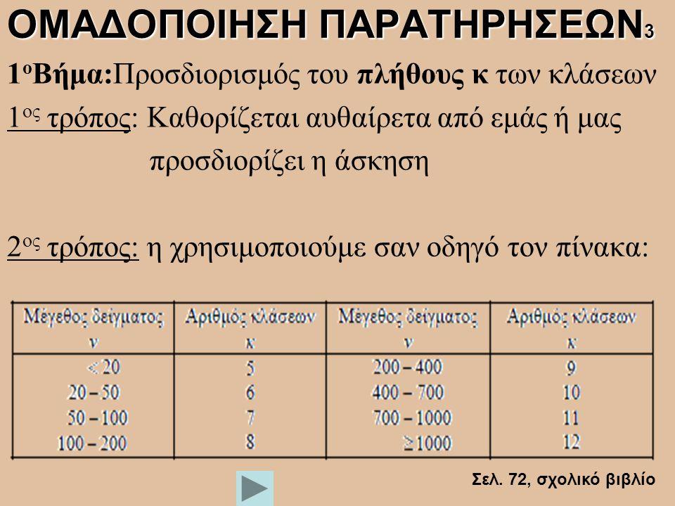 ΟΜΑΔΟΠΟΙΗΣΗ ΠΑΡΑΤΗΡΗΣΕΩΝ3
