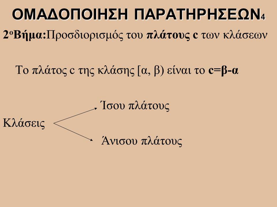 ΟΜΑΔΟΠΟΙΗΣΗ ΠΑΡΑΤΗΡΗΣΕΩΝ4
