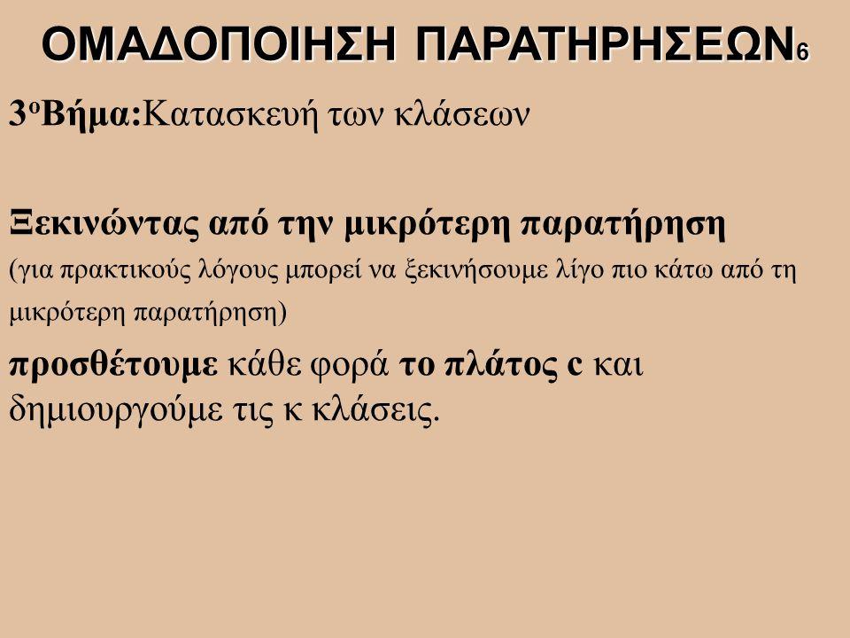 ΟΜΑΔΟΠΟΙΗΣΗ ΠΑΡΑΤΗΡΗΣΕΩΝ6