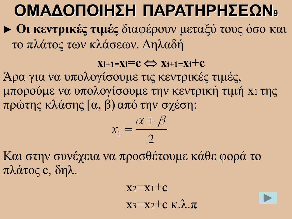 ΟΜΑΔΟΠΟΙΗΣΗ ΠΑΡΑΤΗΡΗΣΕΩΝ9