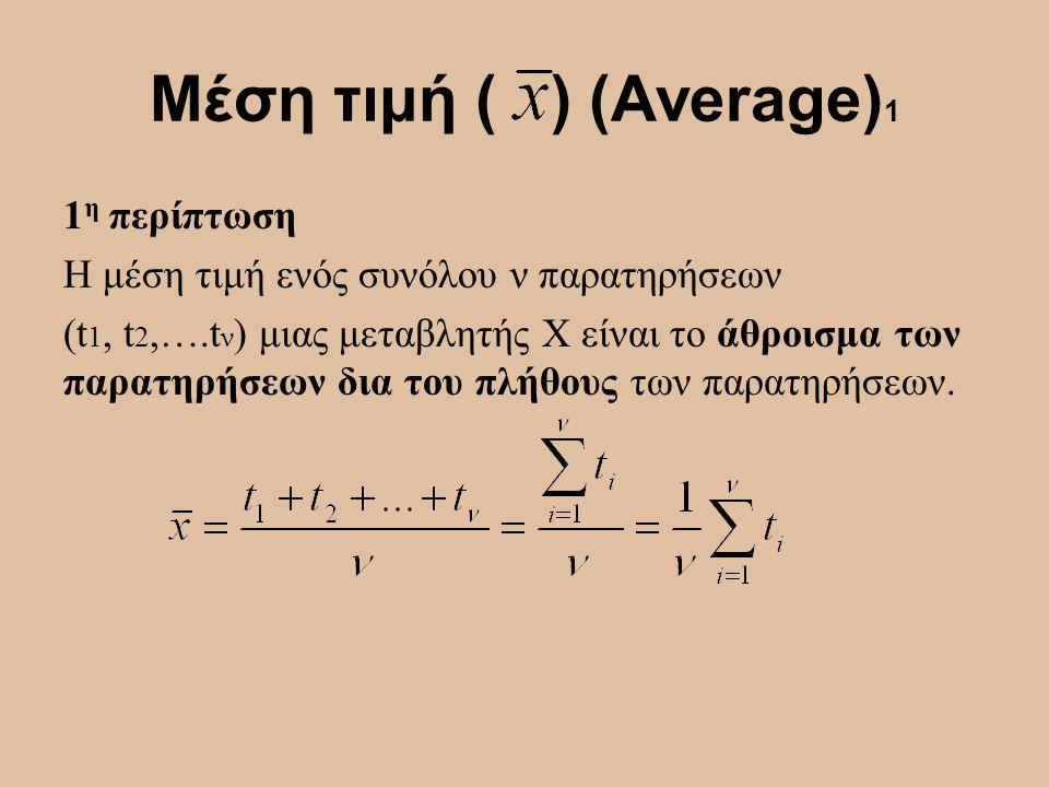 Μέση τιμή ( ) (Average)1 1η περίπτωση