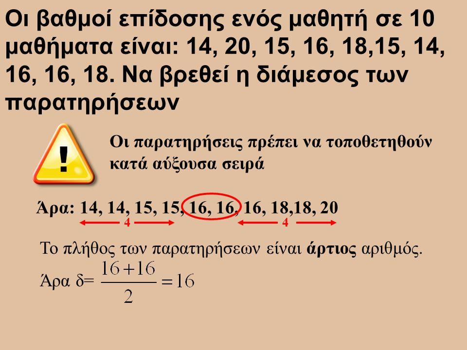 Οι βαθμοί επίδοσης ενός μαθητή σε 10 μαθήματα είναι: 14, 20, 15, 16, 18,15, 14, 16, 16, 18. Να βρεθεί η διάμεσος των παρατηρήσεων