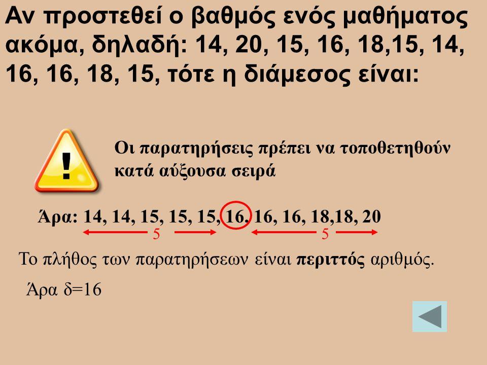 Αν προστεθεί ο βαθμός ενός μαθήματος ακόμα, δηλαδή: 14, 20, 15, 16, 18,15, 14, 16, 16, 18, 15, τότε η διάμεσος είναι: