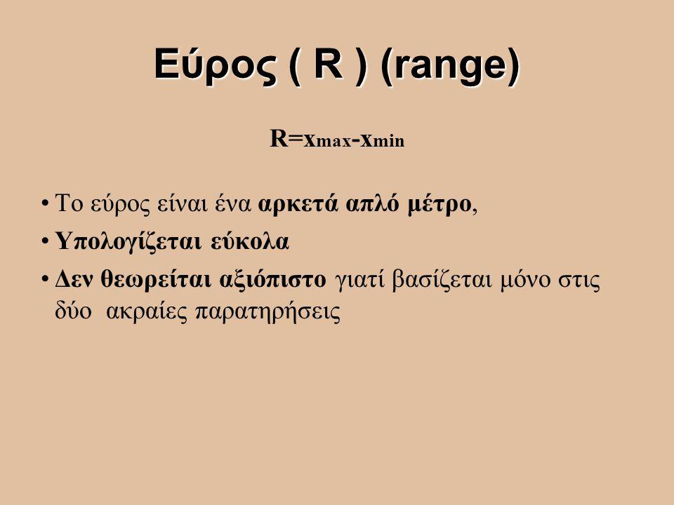 Εύρος ( R ) (range) R=xmax-xmin Το εύρος είναι ένα αρκετά απλό μέτρο,