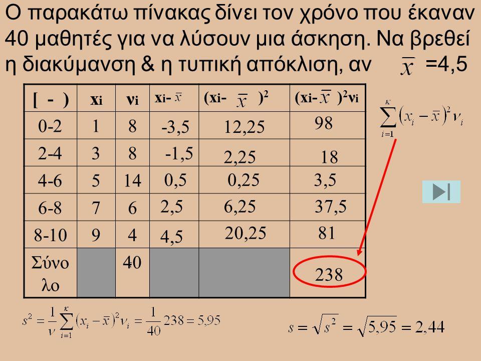 Ο παρακάτω πίνακας δίνει τον χρόνο που έκαναν 40 μαθητές για να λύσουν μια άσκηση. Να βρεθεί η διακύμανση & η τυπική απόκλιση, αν =4,5