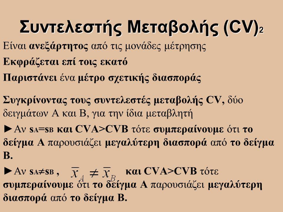 Συντελεστής Μεταβολής (CV)2