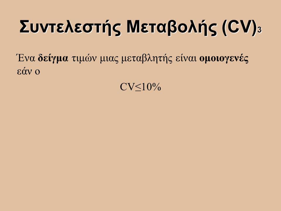 Συντελεστής Μεταβολής (CV)3