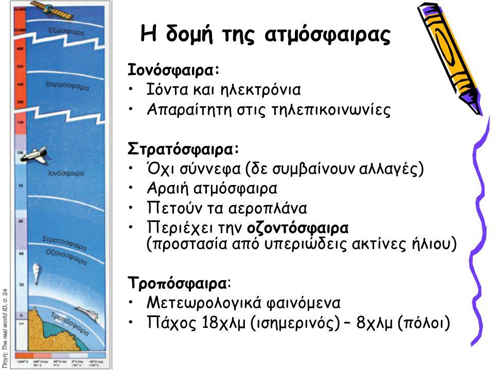 Η δομή της ατμόσφαιρας Ιονόσφαιρα: Ιόντα και ηλεκτρόνια